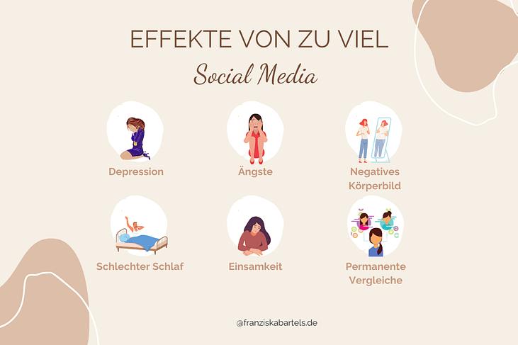 Social Media Effekte
